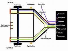 turn signal side marker lights wiring diagram wiring
