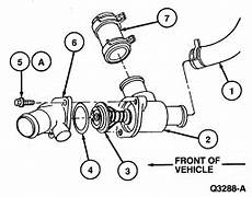 ford contour thermostat housing diagram where is the thermostat located in a 1995 ford contour 2 5 liter v6 duratec engine and can it