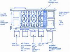 1993 Pontiac Bonneville Fuse Diagram by Pontiac Asuna 1993 Fuse Box Block Circuit Breaker Diagram