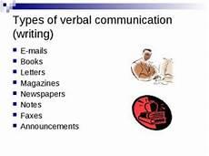 презентация к уроку английского языка quot communication