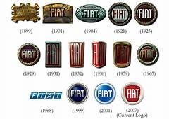 The Evolution Of Famous Car Logos Across Decades  Page 8