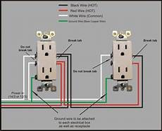 image result for residential wiring outlet wiring wiring a plug house wiring