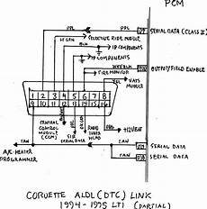 1992 95 Lt1 Trouble Codes