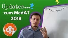 was ändert sich 2018 wie hat sich der medat 2018 ver 196 ndert update zum medat
