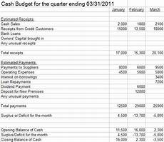 how to calculate budgeted cash receipts accounting and finance cash budgeting brings a sense of reality to the business
