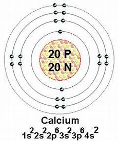 Chemistry Of Calcium Chemwiki Chemistry Atom Model