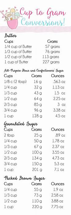 Cups To Grams Conversion Chart How Many Grams In A Cup