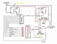 simple boat wiring diagram ignition for dummies manual within 19 4 throughout simple boat wiring