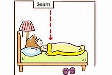 feng shui bed placement positioning sleeping direction