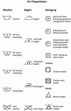 Zeichen Für Trockner Auf Etikett - waschsymbole und pflegeetiketten 220 bersicht frag mutti