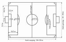 Zona Bola Gambar Lapangan Sepak Bola Beserta Ukurannya