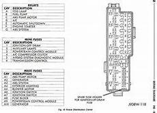 Awesome 2004 Jeep Liberty Wiring Diagram Jeep