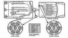 Eso Cords Technical Documents Esco Elkhart Supply