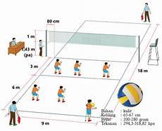 Permainan Bola Besar Bola Voli Mikirbae