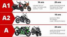 permis a2 quelle moto meilleur moto permis a2 moto permis a2 300 cm ou moto
