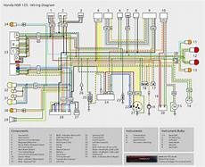 honda 125s wiring diagram 2003 nsr 125 won t start just cranks weak spark on spark can hold thumb to it fixxit