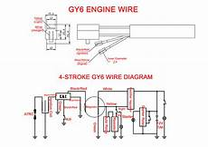 gy6 150cc engine wiring diagram gy6 engine wiring diagram