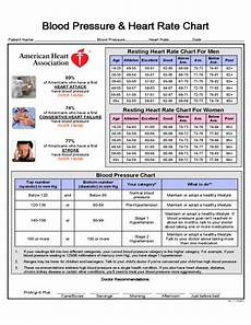 Bakeey Zl01 Rate Blood Pressure by Blood Pressure And Rate Chart Free
