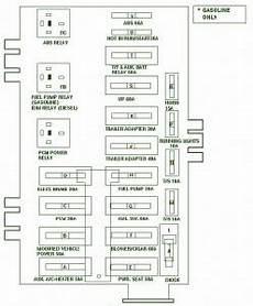 96 ford e 350 fuse box diagram 1995 ford e350 460 fuse box diagram auto fuse box diagram