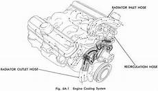 Pontiac Engine Cooling