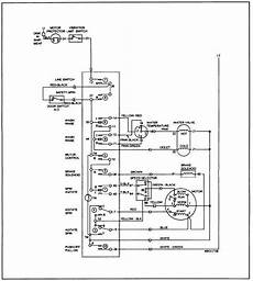 Wiring Diagram Of Washing Machine Motor by Pin By Ayaco 011 On Auto Manual Parts Wiring Diagram