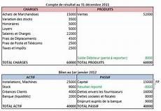 bilan de societe aide modele bilan comptable