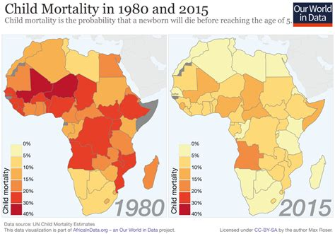 Child Mortality Rate Sweden