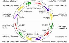 wer passt zum steinbock mann horoskop stier skorpion partner sharesu