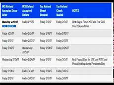 2019 Irs Refund Cycle Chart 2017 Irs Tax Refund Cycle Chart For 2016 Tax Youtube
