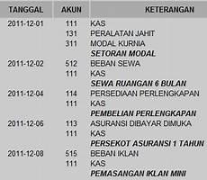 akuntansi maret 2013