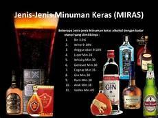 Bahaya Minuman Keras Miras