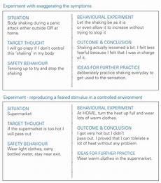 behavioural experiments worksheets 12670 behavioural experiments exles cbt4panic