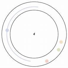 quadratmeter kreis berechnen gif lonely runner conjecture technical