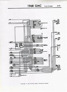 87 chevy truck engine wiring harness diagram 73 87 chevy truck wiring diagram manual