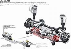audi a8 rear suspension 2004 audi a8 features new dynamic all wheel steering ai active