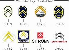 Citroen Logo Evolution 1919 2009 Logos Autos Et Motos