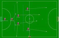 Teknik Bermain Futsal Seputar Definisi Futsal