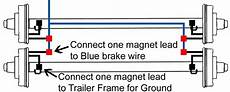 what size wire should be used for trailer brake wiring a 28 foot enclosed cargo trailer