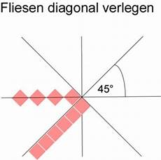 Fliesen Diagonal Verlegen - fliesen diagonal verlegen anleitung