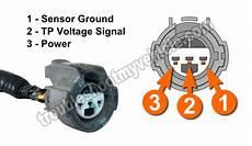 part 1 how to test the throttle position sensor 3 0l honda