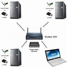 Usb Cl 233 Wifi Fonctionnement Astucesinformatique