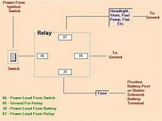 4 Pin Horn Relay Wiring Search Diagram Car Air