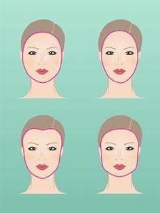 fussbodenbelag welcher passt zu welcher haarschnitt passt zu deiner gesichtsform haare