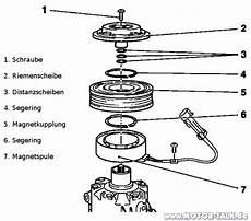 magnetkupplung klimakompressor wechseln magnetkupplung magnetspule aufbau magnetkupplung