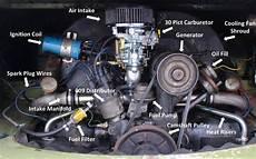 Vw Beetle Engine Blueprint Search Vw