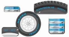 lire un pneu mesroues vos annonces de roues et jantes d occasion et