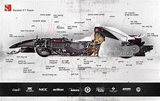 f1 bmw engine diagram sauber f1 cutaway image all the fastidious details