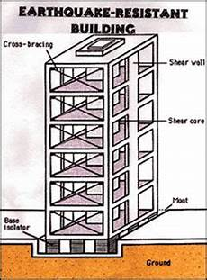 earthquake proof house plans earthquake proof building design basic procedure