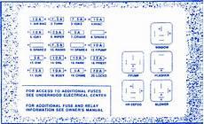 Saturn Sl2 1994 Fuse Box Block Circuit Breaker