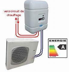 Prix Pompe 224 Chaleur Air Eau R 233 Versible Energie